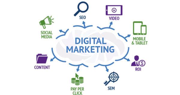 Best digital marketing firm in Agra